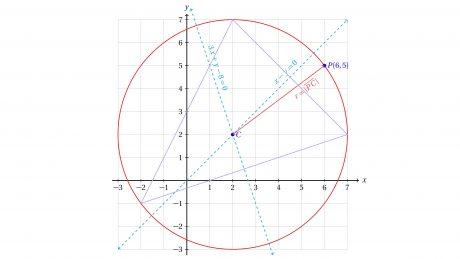Geometría analíica