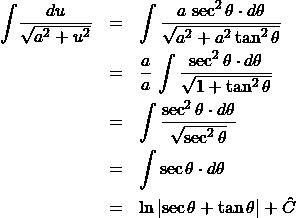 \begin{eqnarray*} \int\!\frac{du}{\sqrt{a^2 + u^2}} &=& \int \frac{a\,\sec^2\theta\cdot d\theta}{\sqrt{a^2 + a^2\tan^2\theta}}\\ &=& \frac{a}{a}\,\int \frac{\sec^2\theta\cdot d\theta}{\sqrt{1 + \tan^2\theta}}\\ &=& \int \frac{\sec^2\theta\cdot d\theta}{\sqrt{\sec^2\theta}}\\ &=& \int \sec\theta\cdot d\theta  \\ &=& \ln\left\vert \sec\theta + \tan\theta \right\vert + \hat{C} \end{eqnarray*}