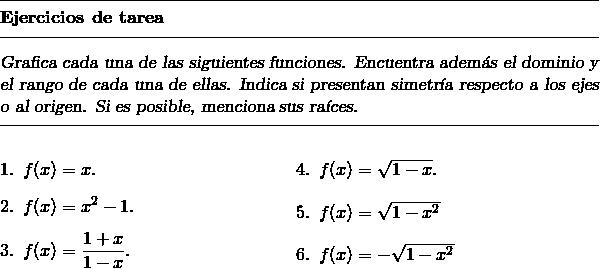 \begin{minipage}{13cm} \begin{taream} {% instrucciones: Grafica cada una de las siguientes funciones. Encuentra adem\'as el dominio y el rango de cada una de ellas. Indica si presentan simetr\'ia respecto a los ejes o al origen. Si es posible, menciona sus ra\'ices. }{ % ejercicios \begin{multicols}{2} \item $f(x) = x$. \item $f(x) = x^2 - 1$. \item $f(x) = \displaystyle\frac{1 + x}{1 - x}$. \item $f(x) = \sqrt{1 - x}$. \item $f(x) = \sqrt{1 - x^2}$ \item $f(x) = -\sqrt{1 - x^2}$ \end{multicols} } \end{taream} \end{minipage}
