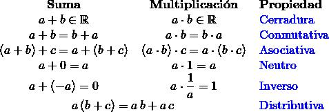 \begin{tabular}{ccl}\toprule \textbf{Suma} & \textbf{Multiplicaci\'on} & \textbf{Propiedad}\\\midrule $a+b\in\mathbb{R}$     & $a\cdot b\in\mathbb{R}$          & \textcolor{blue}{Cerradura} \\%\hline $a+b=b+a$              & $a\cdot b=b\cdot a$              &  \textcolor{blue}{Conmutativa}\\%\hline $(a+b)+c=a+(b+c)$      & $(a\cdot b)\cdot c=a\cdot(b\cdot c)$ & \textcolor{blue}{Asociativa} \\%\hline $a+0=a$                & $a\cdot 1=a$                     &   \textcolor{blue}{Neutro}\\%\hline $a+(-a)=0$             & $\displaystyle a\cdot\frac{1}{a} = 1$  &  \textcolor{blue}{Inverso}\\%\hline \multicolumn{2}{c}{$a\,(b+c)=a\,b+a\,c$}                   & \textcolor{blue}{Distributiva}\\\bottomrule \end{tabular}