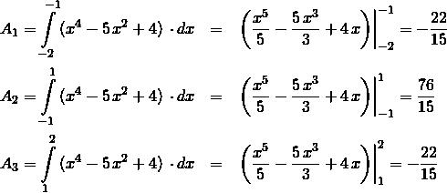 \begin{eqnarray*}    A_1 = \int\limits_{-2}^{-1}\,(x^4 - 5\,x^2 + 4)\,\cdot dx &=&  \left.\left(\frac{x^5}{5} - \frac{5\,x^3}{3} + 4\,x\right)\right\vert_{-2}^{-1} = -\frac{22}{15}\\    A_2 = \int\limits_{-1}^{1}\,(x^4 - 5\,x^2 + 4)\,\cdot dx &=&  \left.\left(\frac{x^5}{5} - \frac{5\,x^3}{3} + 4\,x\right)\right\vert_{-1}^{1} = \frac{76}{15}\\    A_3 = \int\limits_{1}^{2}\,(x^4 - 5\,x^2 + 4)\,\cdot dx &=&  \left.\left(\frac{x^5}{5} - \frac{5\,x^3}{3} + 4\,x\right)\right\vert_{1}^{2} = -\frac{22}{15} \end{eqnarray*}