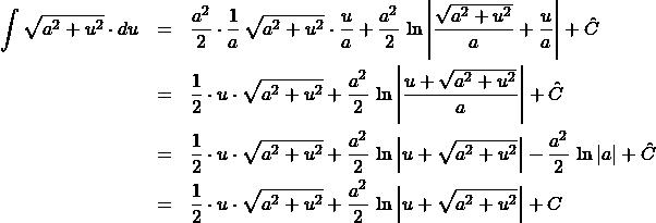 \begin{eqnarray*} \int \sqrt{a^2 + u^2}\cdot du  &=& \frac{a^2}{2}\cdot\frac{1}{a}\,\sqrt{a^2 + u^2}\cdot\frac{u}{a} + \frac{a^2}{2}\,\ln\left\vert \frac{\sqrt{a^2 + u^2}}{a} + \frac{u}{a} \right\vert + \hat{C}\\ &=& \frac{1}{2}\cdot u\cdot\sqrt{a^2 + u^2} + \frac{a^2}{2}\,\ln\left\vert \frac{u + \sqrt{a^2 + u^2}}{a}\right\vert + \hat{C}\\ &=& \frac{1}{2}\cdot u\cdot\sqrt{a^2 + u^2} + \frac{a^2}{2}\,\ln\left\vert u + \sqrt{a^2 + u^2} \right\vert - \frac{a^2}{2}\,\ln|a| + \hat{C}\\ &=& \frac{1}{2}\cdot u\cdot\sqrt{a^2 + u^2} + \frac{a^2}{2}\,\ln\left\vert u + \sqrt{a^2 + u^2} \right\vert + C \end{eqnarray*}
