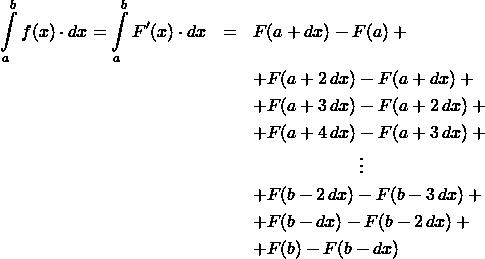 \begin{eqnarray*} \int\limits_{a}^{b} f(x)\cdot dx  =  \int\limits_{a}^{b} F'(x)\cdot dx &=& F(a + dx) - F(a) + \\ && + F(a + 2\,dx) - F(a + dx) + \\ && + F(a + 3\,dx) - F(a + 2\,dx) + \\ && + F(a + 4\,dx) - F(a + 3\,dx) + \\ && \qquad\qquad\qquad\vdots\\ && + F(b - 2\,dx) - F(b - 3\,dx) +\\ && + F(b - dx) - F(b - 2\,dx) +\\ && + F(b) - F(b - dx)  \end{eqnarray*}
