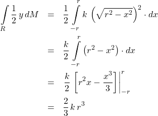 \begin{eqnarray*} \int\limits_{R} \frac{1}{2}\,y\,dM &=& \frac{1}{2}\,\int\limits_{-r}^{r} k\,\left(\sqrt{r^2 - x^2}\right)^2 \cdot dx  \\ &=&  \frac{k}{2}\,\int\limits_{-r}^{r} \left(r^2 - x^2\right) \cdot dx  \\ &=&  \left.\frac{k}{2}\,\left[r^2x - \frac{x^3}{3}\right]\right\vert_{-r}^{r}  \\ &=& \frac{2}{3}\,k\,r^3 \end{eqnarray*}