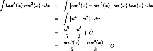 \begin{eqnarray*} \int \tan^{3} (x) \,\sec^{3}(x) \cdot dx &=& \int \left[\sec^{4}(x) - \sec^{2}(x)\right]\,\sec(x) \, \tan(x) \cdot dx\\ &=& \int \left[u^{4} - u^{2}\right] \cdot du\\ &=& \frac{u^{5}}{5} - \frac{u^{3}}{3} + \hat{C}\\ &=& \frac{\sec^{5}(x)}{5} - \frac{\sec^{3}(x)}{3} + C \end{eqnarray*}