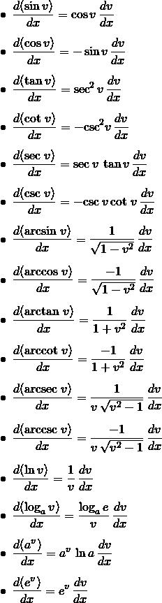 \begin{minipage}{0.95\linewidth} \begin{itemize} \item $\displaystyle\frac{d(\sin v)}{dx} = \cos v\,\frac{dv}{dx}$ \item $\displaystyle\frac{d(\cos v)}{dx} = - \sin v\,\frac{dv}{dx}$ \item $\displaystyle\frac{d(\tan v)}{dx} = \sec^2 v\,\frac{dv}{dx}$ \item $\displaystyle\frac{d(\mathrm{cot}\; v)}{dx} = - \mathrm{csc}^2 v\,\frac{dv}{dx}$ \item $\displaystyle\frac{d(\mathrm{sec}\; v)}{dx} = \mathrm{sec}\; v\,\tan v\,\frac{dv}{dx}$ \item $\displaystyle\frac{d(\mathrm{csc}\; v)}{dx} = - \mathrm{csc}\; v\,\mathrm{cot}\; v\,\frac{dv}{dx}$ \item $\displaystyle\frac{d(\mathrm{arcsin}\; v)}{dx} = \frac{1}{\sqrt{1 - v^2}}\,\frac{dv}{dx}$ \item $\displaystyle\frac{d(\mathrm{arccos}\; v)}{dx} = \frac{-1}{\sqrt{1 - v^2}}\,\frac{dv}{dx}$ \item $\displaystyle\frac{d(\mathrm{arctan}\; v)}{dx} = \frac{1}{1 + v^2}\,\frac{dv}{dx}$ \item $\displaystyle\frac{d(\mathrm{arccot}\;v)}{dx} = \frac{-1}{1 + v^2}\,\frac{dv}{dx}$ \item $\displaystyle\frac{d(\mathrm{arcsec}\;v)}{dx} = \frac{1}{v\,\sqrt{v^2 - 1}}\,\frac{dv}{dx}$ \item $\displaystyle\frac{d(\mathrm{arccsc}\;v)}{dx} = \frac{-1}{v\,\sqrt{v^2 - 1}}\,\frac{dv}{dx}$ \item $\displaystyle\frac{d(\ln v)}{dx} = \frac{1}{v}\,\frac{dv}{dx}$ \item $\displaystyle\frac{d(\log_{a} v)}{dx} = \frac{\log_{a} e}{v}\,\frac{dv}{dx}$ \item $\displaystyle\frac{d(a^{v})}{dx} = a^{v}\,\ln a\,\frac{dv}{dx}$ \item $\displaystyle\frac{d(e^{v})}{dx} = e^{v}\,\frac{dv}{dx}$ %\item $\displaystyle\frac{d(v^{u})}{dx} = \left(u\cdot v^{u-1}+\ln v\cdot v^{u}\right)\,\frac{du}{dx}$ \end{itemize} \end{minipage}
