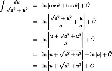 \begin{eqnarray*} \int\!\frac{du}{\sqrt{a^2 + u^2}} &=& \ln\left\vert \sec\theta + \tan\theta \right\vert + \hat{C}  \\ &=& \ln\left\vert \frac{\sqrt{a^2 + u^2}}{a} + \frac{u}{a} \right\vert + \tilde{C}  \\ &=& \ln\left\vert \frac{u + \sqrt{a^2 + u^2}}{a}\right\vert + \tilde{C}\\ &=& \ln\left\vert u + \sqrt{a^2 + u^2}\right\vert - \ln|a| + \tilde{C}  \\ &=& \ln\left\vert u + \sqrt{a^2 + u^2}\right\vert + C \end{eqnarray*}