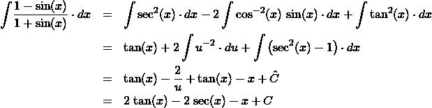 \begin{eqnarray*} \int \! \frac{1 - \sin(x)}{1 + \sin(x)} \cdot dx  &=& \int \sec^2(x)\cdot dx - 2\int \cos^{-2}(x)\,\sin(x) \cdot dx + \int\tan^2(x)\cdot dx\\ &=& \tan(x) + 2\int u^{-2}\cdot du + \int \left(\sec^2(x) - 1\right)\cdot dx\\ &=& \tan(x) - \frac{2}{u} + \tan(x) - x + \hat{C}\\ &=& 2\,\tan(x) - 2\,\sec(x) - x + C \end{eqnarray*}