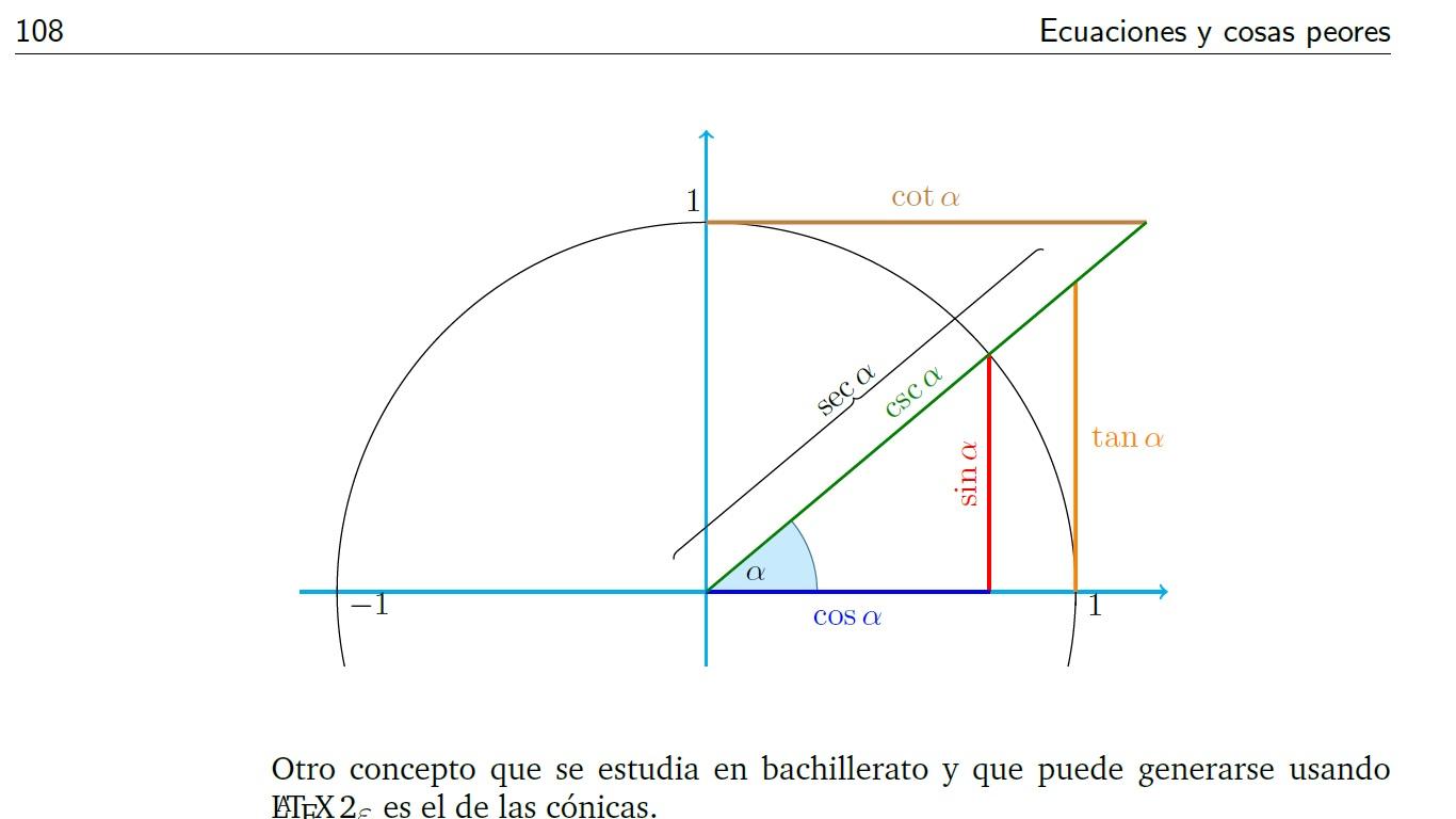 Taller de LaTeX2e