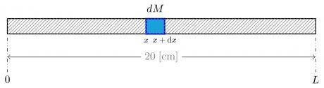 Diferencial de masa en una barra