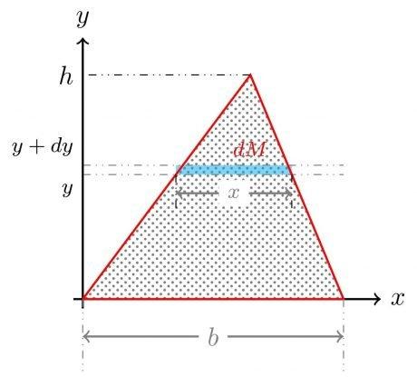 Diferencial de masa en una placa triangular
