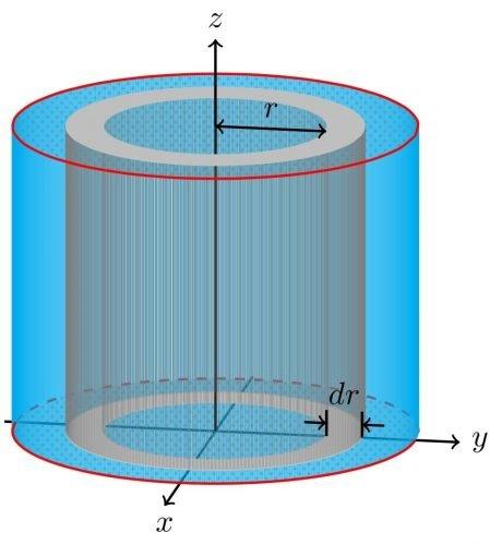 Diferencial de masa en un cilindro