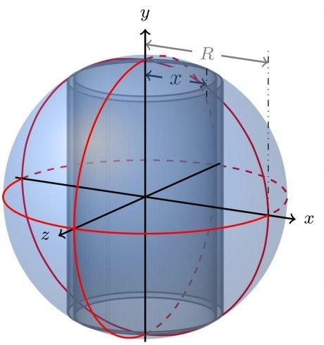 Diferencial de masa en una esfera