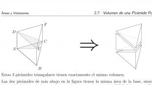 Portada del curso Áreas y volúmenes